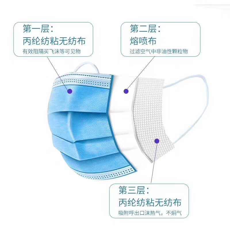 Disposable Personal Protective Face Mask with CE Certificate